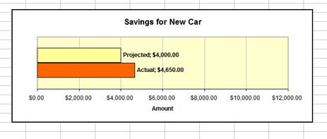 savings-progress-bar