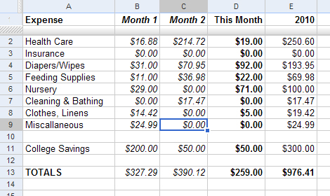 Baby Expense Report Month 3 Fiscal Fizzle