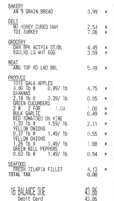 6 step analysis of a grocery store receipt fiscal fizzle