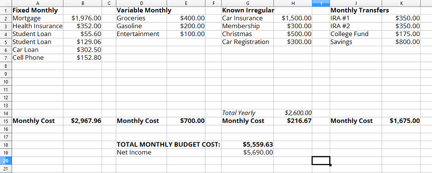 Moving Budget Template. free excel spreadsheets and templates ...