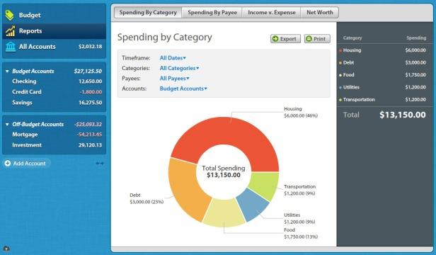 ynab4_report_spending_category